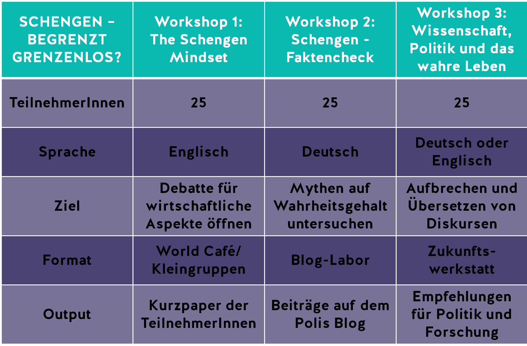 Drehbuch Workshops2
