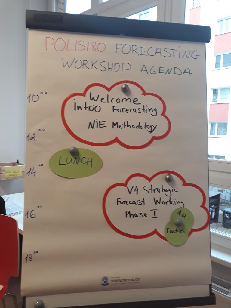 3-4 FEB I Strategic Forecasting Workshop on the future of Visegrád ...